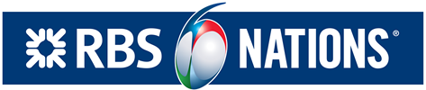 Tournoi des Six Nations 2017 : Rugby